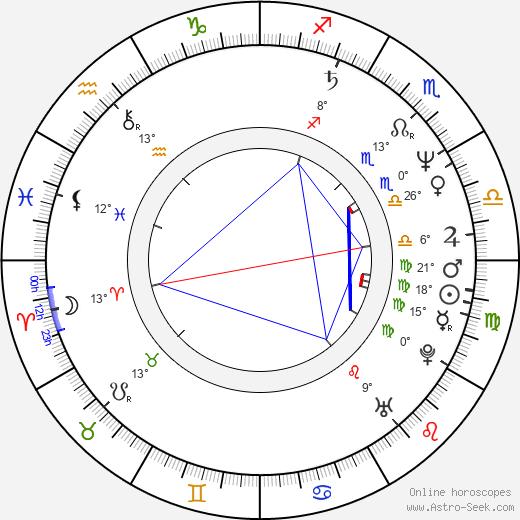 Jon Moss birth chart, biography, wikipedia 2020, 2021