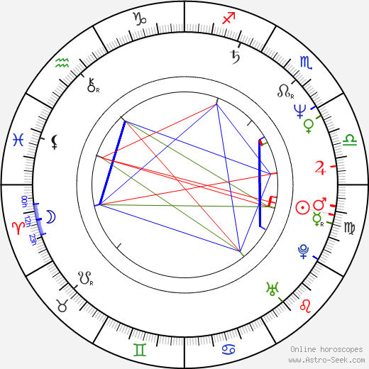 Jon Moss birth chart, Jon Moss astro natal horoscope, astrology