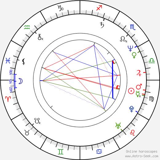 Josef Bradna tema natale, oroscopo, Josef Bradna oroscopi gratuiti, astrologia
