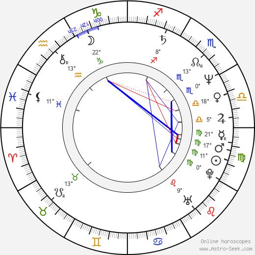 Khandi Alexander birth chart, biography, wikipedia 2020, 2021