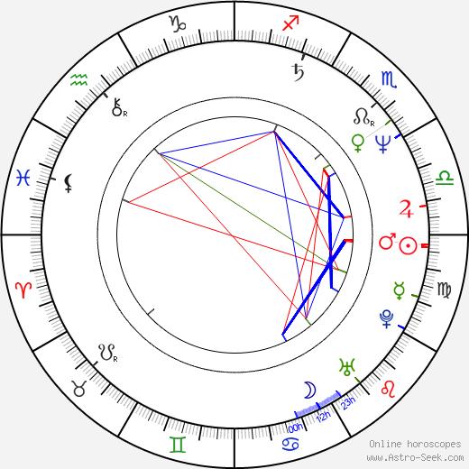 Krzysztof Bartoszewicz tema natale, oroscopo, Krzysztof Bartoszewicz oroscopi gratuiti, astrologia