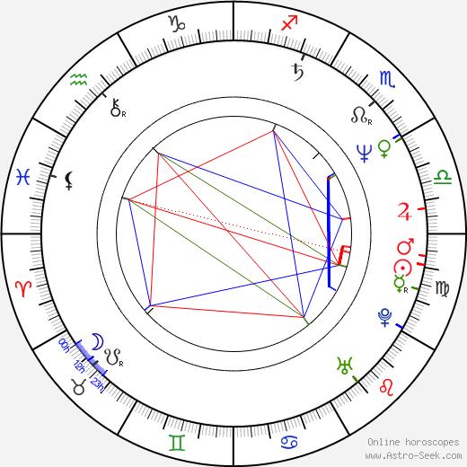 Mark Wiebe birth chart, Mark Wiebe astro natal horoscope, astrology