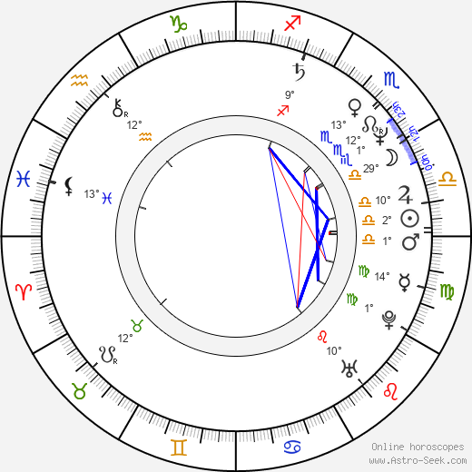 Michael Madsen birth chart, biography, wikipedia 2018, 2019