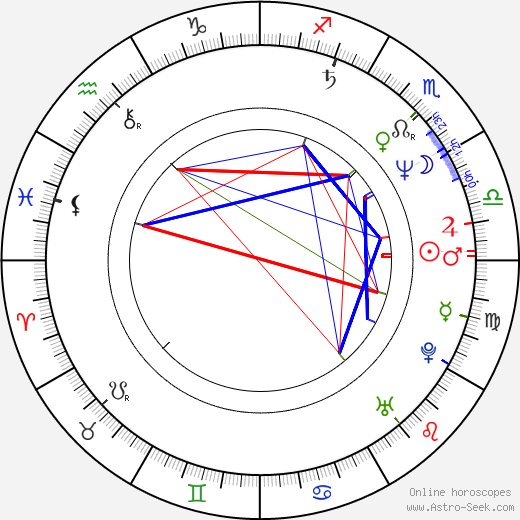 Michael Madsen astro natal birth chart, Michael Madsen horoscope, astrology