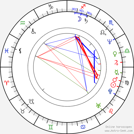 Nelson George astro natal birth chart, Nelson George horoscope, astrology