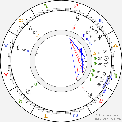 Nick Cave birth chart, biography, wikipedia 2016, 2017