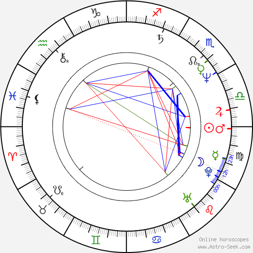 Nick Cave astro natal birth chart, Nick Cave horoscope, astrology