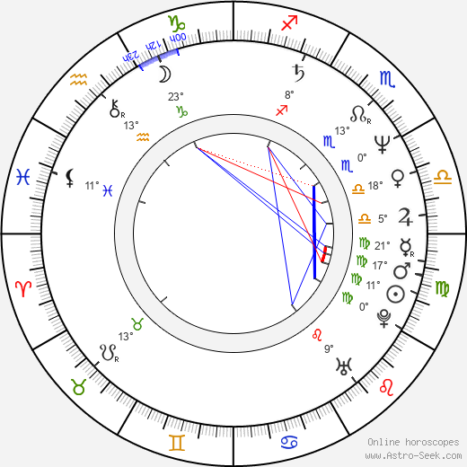 Patricia Tallman birth chart, biography, wikipedia 2019, 2020
