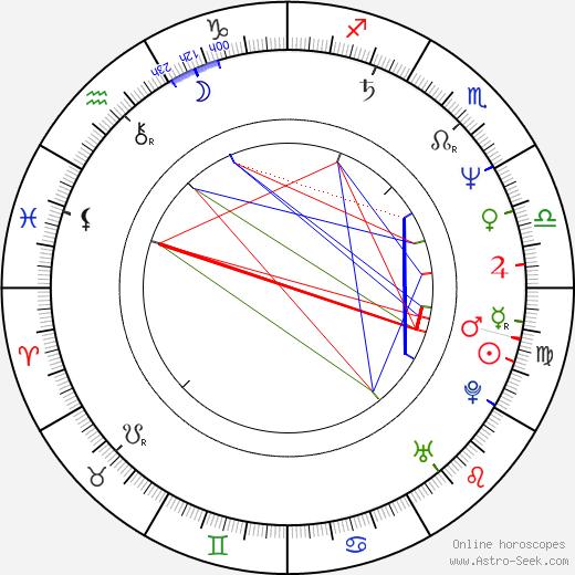 Patricia Tallman astro natal birth chart, Patricia Tallman horoscope, astrology