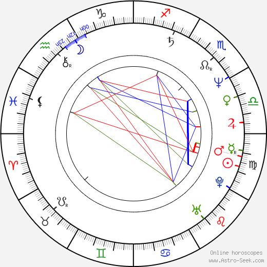 Peter Beňa tema natale, oroscopo, Peter Beňa oroscopi gratuiti, astrologia