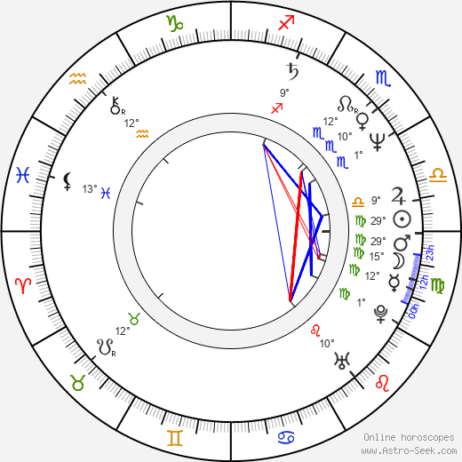 Phil Blackmar birth chart, biography, wikipedia 2018, 2019
