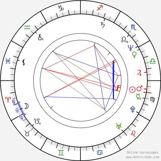 Rachel Ward tema natale, oroscopo, Rachel Ward oroscopi gratuiti, astrologia