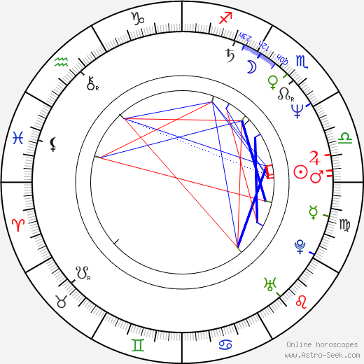 Ray Wineteer birth chart, Ray Wineteer astro natal horoscope, astrology