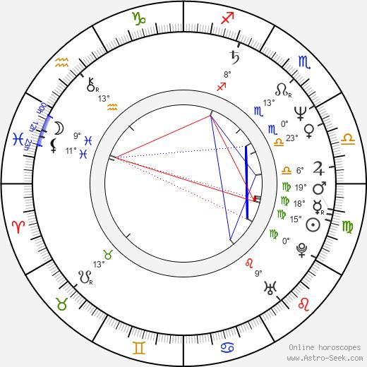 Ricardo Montaner birth chart, biography, wikipedia 2019, 2020