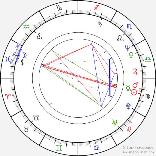 Ricardo Montaner birth chart, Ricardo Montaner astro natal horoscope, astrology