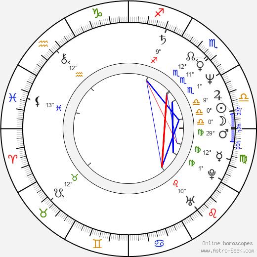 Rosalind Chao birth chart, biography, wikipedia 2019, 2020