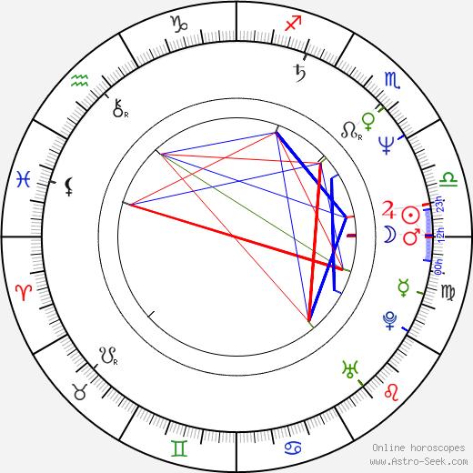 Rosalind Chao astro natal birth chart, Rosalind Chao horoscope, astrology