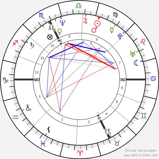 Steven Leckie день рождения гороскоп, Steven Leckie Натальная карта онлайн