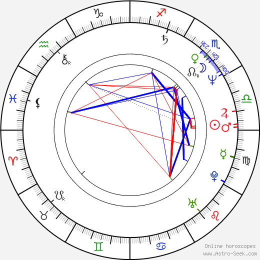 Thijs Berman birth chart, Thijs Berman astro natal horoscope, astrology