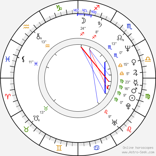 Tibor Gáspár birth chart, biography, wikipedia 2020, 2021