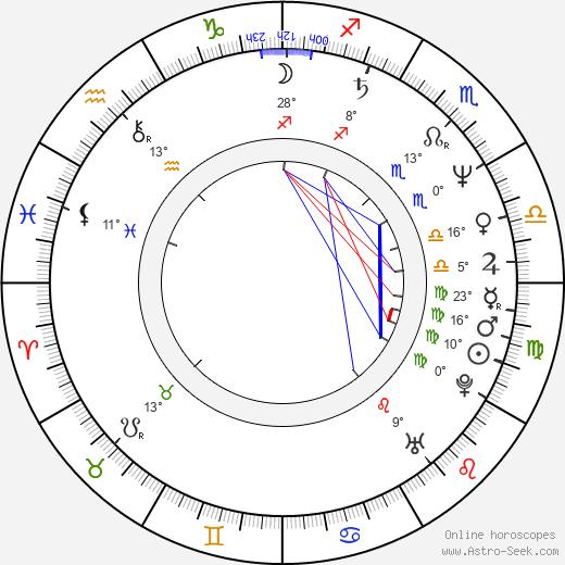Tony Alva birth chart, biography, wikipedia 2020, 2021