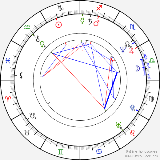 Alyson Reed astro natal birth chart, Alyson Reed horoscope, astrology