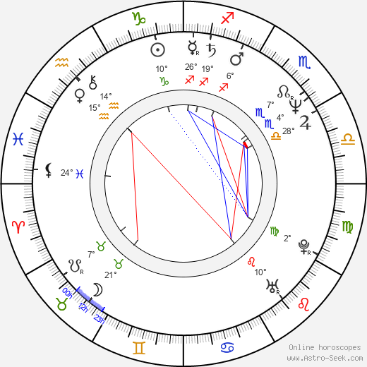 David Wayne birth chart, biography, wikipedia 2020, 2021
