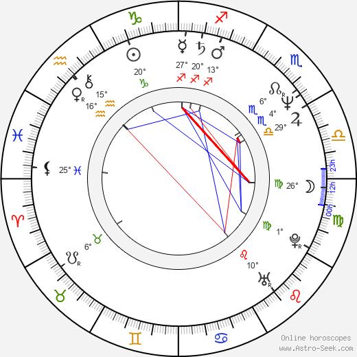 Eddie Cheever birth chart, biography, wikipedia 2020, 2021