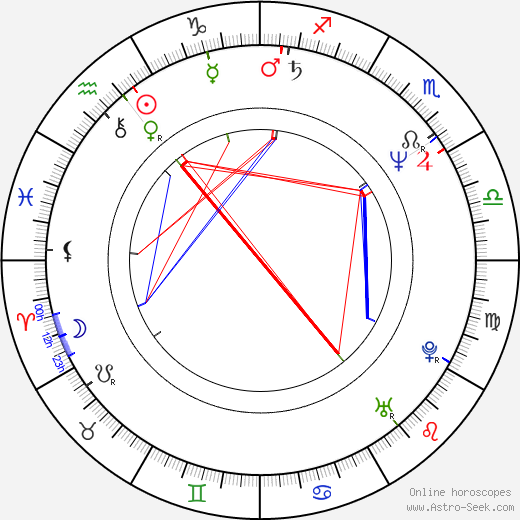 Elluz Peraza birth chart, Elluz Peraza astro natal horoscope, astrology