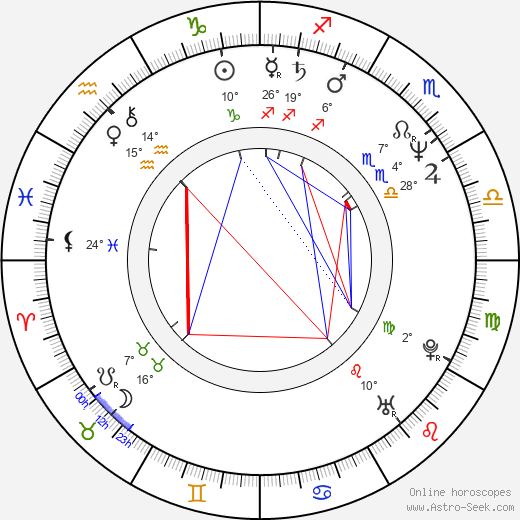 Erkan Can birth chart, biography, wikipedia 2019, 2020