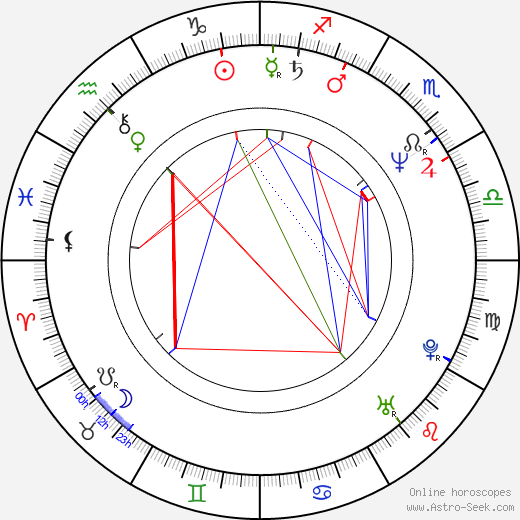 Erkan Can birth chart, Erkan Can astro natal horoscope, astrology