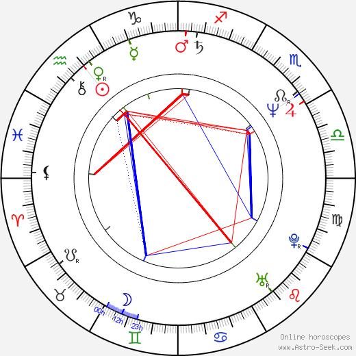 Franz-Joseph Dieken день рождения гороскоп, Franz-Joseph Dieken Натальная карта онлайн