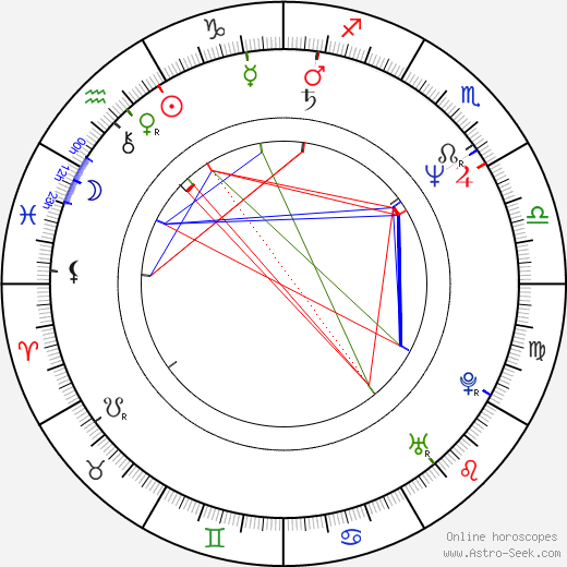 Franz Strassmann birth chart, Franz Strassmann astro natal horoscope, astrology