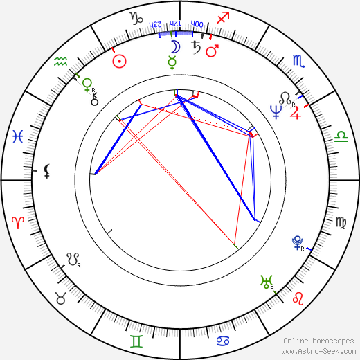James Grippando birth chart, James Grippando astro natal horoscope, astrology