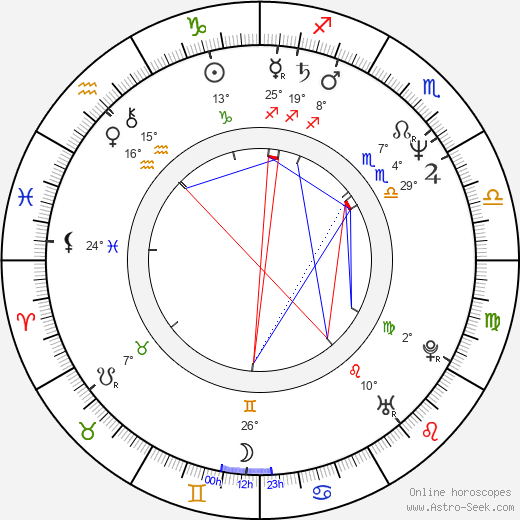 John R. Bowey birth chart, biography, wikipedia 2018, 2019