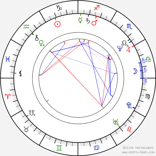 Kay Skinner astro natal birth chart, Kay Skinner horoscope, astrology