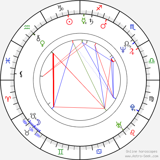 Laima Liucija Andrikienė tema natale, oroscopo, Laima Liucija Andrikienė oroscopi gratuiti, astrologia