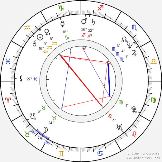 Leif Andrée birth chart, biography, wikipedia 2018, 2019
