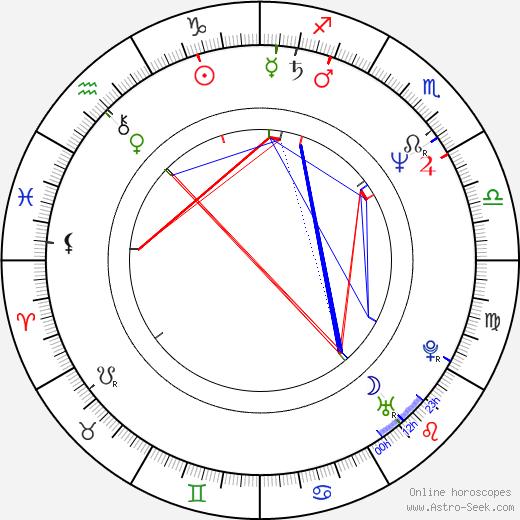 Linda Kozlowski astro natal birth chart, Linda Kozlowski horoscope, astrology