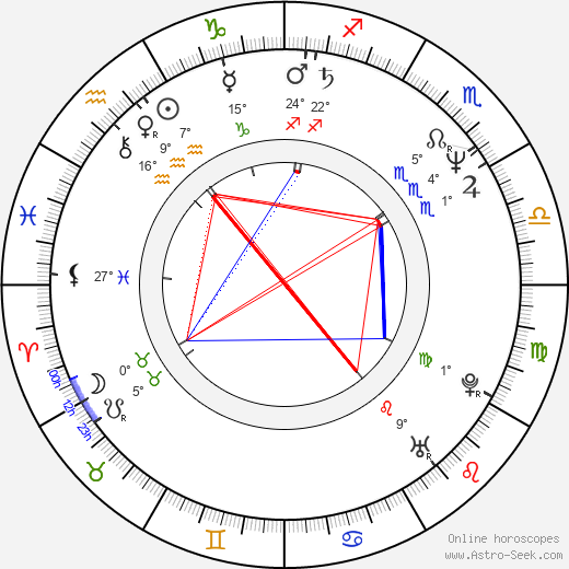 Marta Sládečková birth chart, biography, wikipedia 2019, 2020