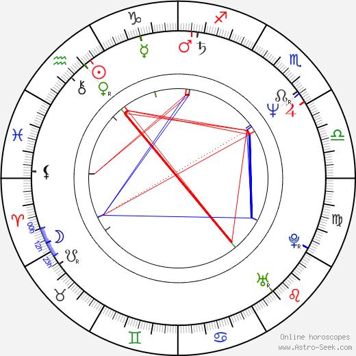 Mi-hie Jang astro natal birth chart, Mi-hie Jang horoscope, astrology