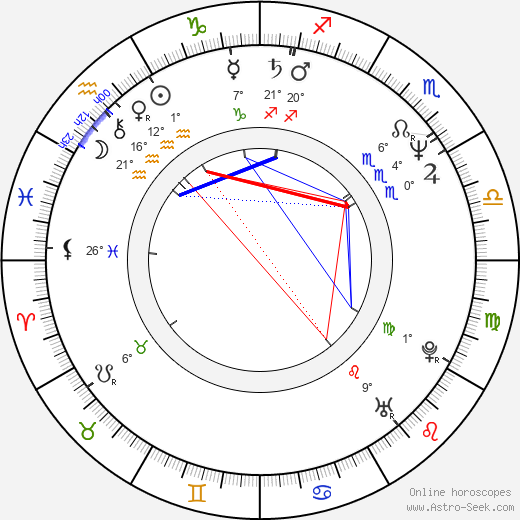 Michael Wincott birth chart, biography, wikipedia 2018, 2019