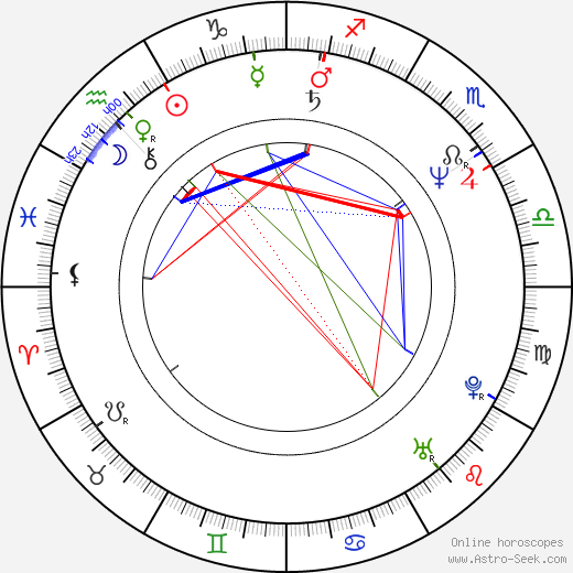 Michael Wincott astro natal birth chart, Michael Wincott horoscope, astrology