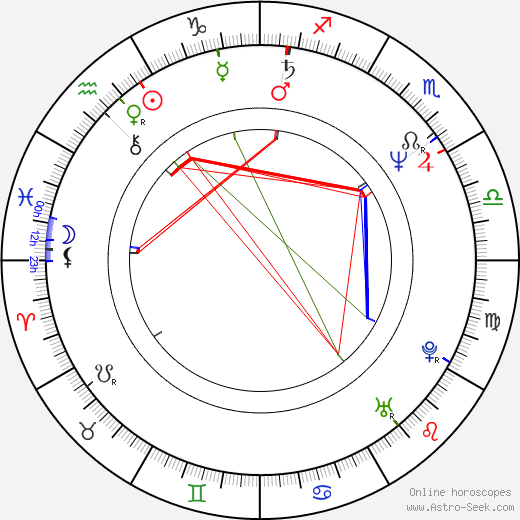 Pavel Dumbrovský день рождения гороскоп, Pavel Dumbrovský Натальная карта онлайн