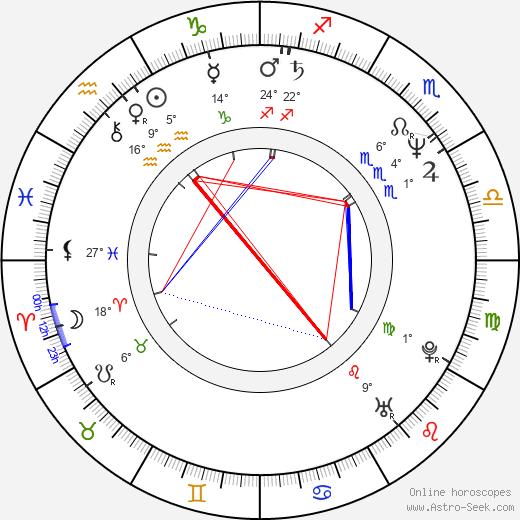 Pawel Edelman birth chart, biography, wikipedia 2019, 2020