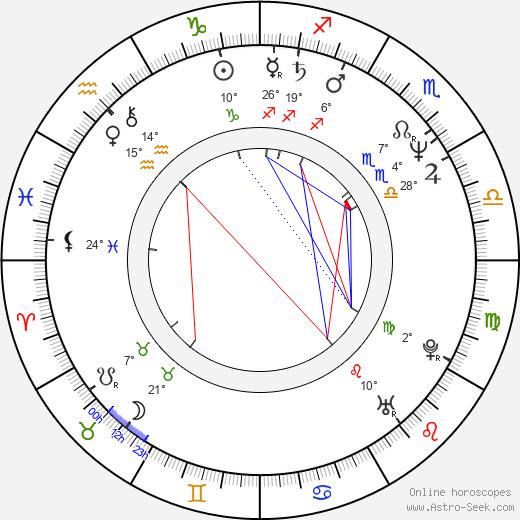Ren Woods birth chart, biography, wikipedia 2020, 2021