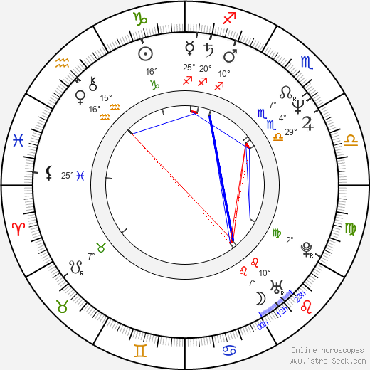 Rosa Liksom birth chart, biography, wikipedia 2019, 2020