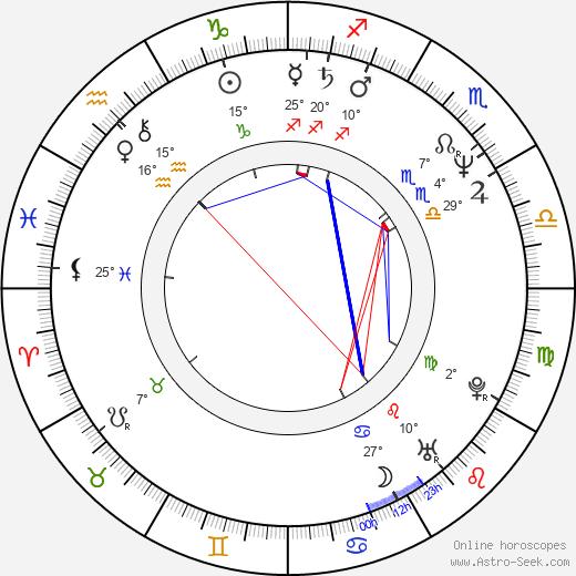 Scott Bryce birth chart, biography, wikipedia 2018, 2019