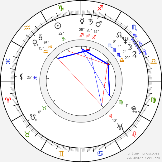 Sergey Gazarov birth chart, biography, wikipedia 2019, 2020