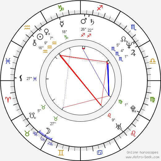 Stuart R. Levine birth chart, biography, wikipedia 2020, 2021
